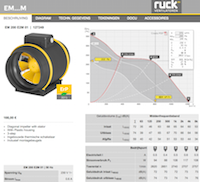 Ruck Etamaster EM-200 productpagina