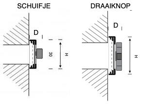 Schuifrooster draaiknop en schuifje