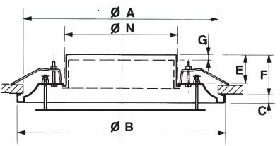 Plafondrooster rond voor toevoer en afvoer ventilatie