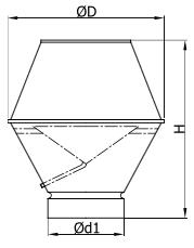 deflectorkap dakkap voor spirobuis luchtafvoer