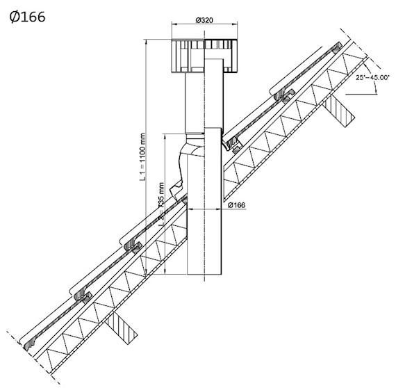 Multivent 166 dakdoorvoer ubbink maten specificatie