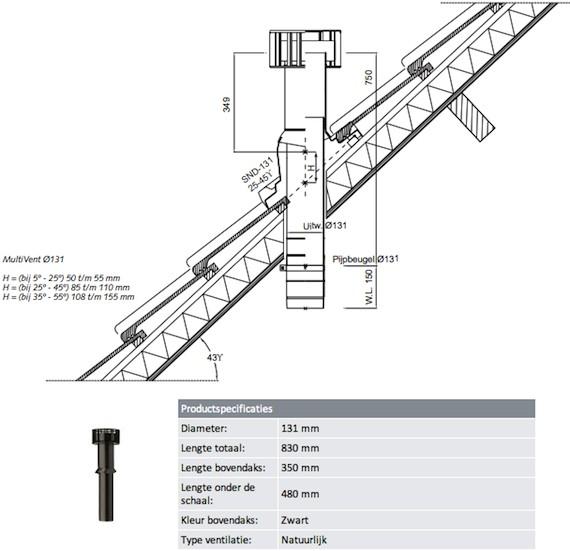 Multivent 131 van Ubbink met vaste glijschaal voor hellend dak