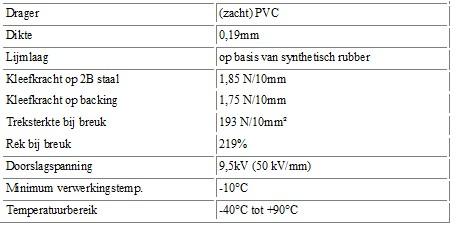 Nitto PVC tape voor luchtkanalen spirobuizen en hulpstukken