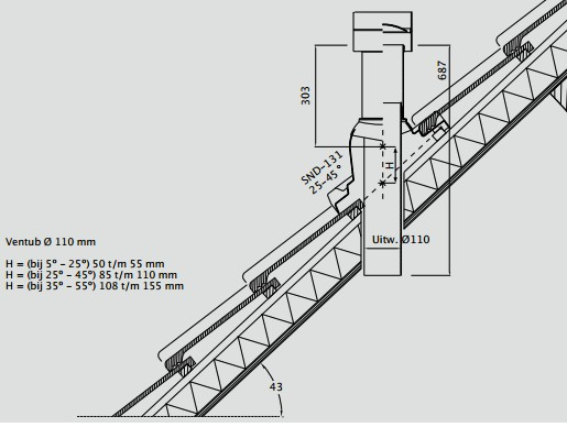 Ubbink Ventub 110mm dakdoorvoer dak aanzicht