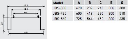 JBS dakopstand soler palau afmetingen
