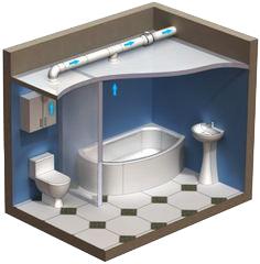 Buisventilator installeren | Ventilatieshop - ventilatie winkel