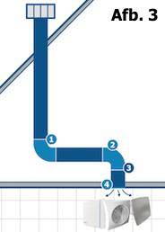 badkamerventilator installatie met bochten