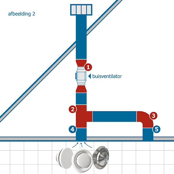 https://www.ventilatieshop.com/media/wysiwyg/afbeeldingen2/buisventilator-installatie-2.png