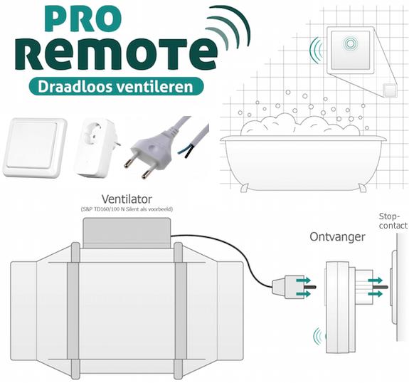 Pro-Remote Draadloos ventileren installatie set