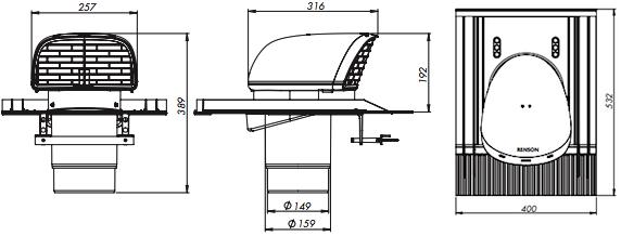 Dakdoorvoer kap laag design van Renson