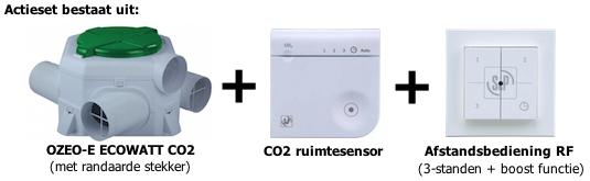 Ozeo-E ecowatt CO2 soler en palau
