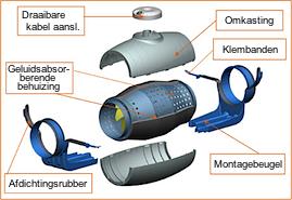 TD-SILENT buisventilatoren voorzien van geluidsisolatie voor stille ventilatoren