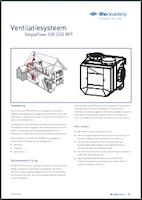 Itho CVE woonhuisventilator productblad - Ventilatieshop