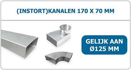 (instort)kanalen rechthoekig staal 170 x 70mm