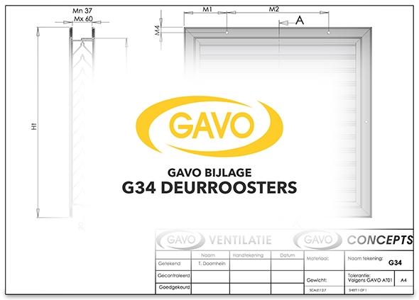 Bijlage Gavo deurroosters G34