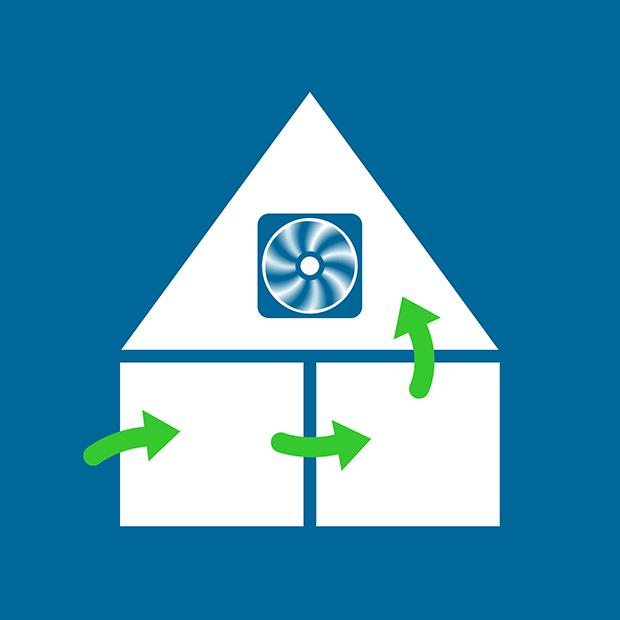 Ventilatie algemene introductie - Tips & Tricks, Ventilatieshop